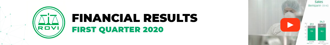Financial Results First Quarter 2020