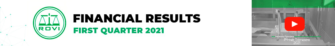 Financial Results First Quarter 2021